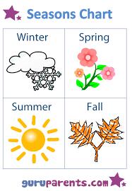 Season Chart Seasons Chart Pictures Northern Hemisphere Seasons