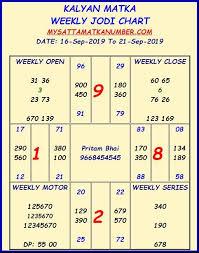 Jodi Chart Weekly Kalyan Matka Best Jodi Chart Satta Matka Lottery