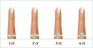 Earring Carat Size Chart 3 Carat Diamond Ring The Expert Buying Guide The Diamonds Pro