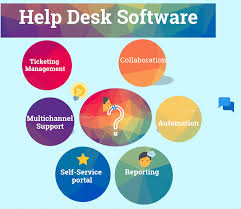 41 Free Open Source And Top Help Desk Software Compare