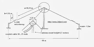 digital tv antenna wiring diagram images old antenna wire wiring diagrams pictures wiring
