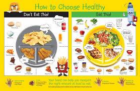 junk food vs healthy food chart. Modren Food For Junk Food Vs Healthy Chart U