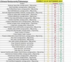 Slimming World Syns Chart 38 Best Syns Images Slimming World Syns Slimming World