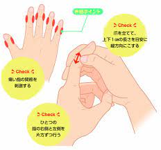 指 の 関節 が 痛い