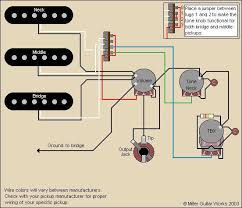 fender strat wiring diagram hss wiring diagram guitar strat wiring diagrams nilza