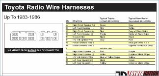 2001 toyota solara wiring diagram wiring diagram \u2022 2007 Toyota Solara 2001 toyota solara radio wiring diagram davehaynes szliachta org rh szliachta org 2001 toyota solara jbl
