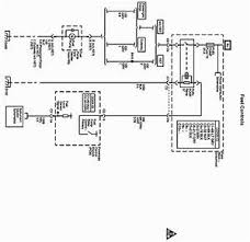 Chevy express parts diagram wiring diagrams. 2001 Chevy Express Van Engine Diagram Yves Marie Clement Karin Gillespie 41478 Enotecaombrerosse It