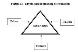Basic Concep Basic Concept Of Education Library Information Science