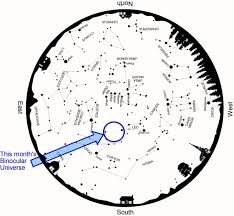 Binocular Universe Into The Realm Binocular Universe