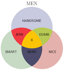 Tikz Venn Diagram Tikz Pgf Venn Diagram With Customized Colors In Overlapping