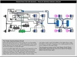 trailer service brakes youtube truck trailer plug wiring diagram trailer service brakes
