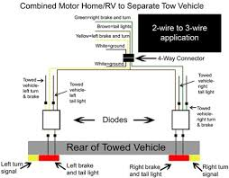 rv brake wiring diagram wiring diagrams wiring your trailer hitch 6 pole diagram source