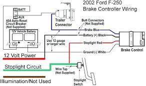 2003 ford f350 trailer wiring diagram 2000 ford f350 trailer wiring 2000 Expedition Rear Suspension Diagram 2003 ford f250 trailer wiring harness wire center \\u2022 2000 ford f350 trailer wiring diagram