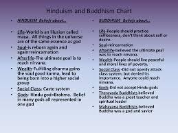 buddhism essay topics buddhism essay topics essay buddhism essay question essay topics buddhism essay topics essay buddhism essay question essay topics
