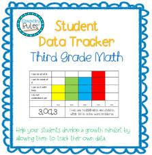 Growth Mindset Student Data Folder To Self Monitor Progress Math