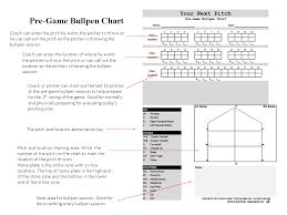 39 Pitch Pregame Bullpen Chart Baseball Pitching Pitch Chart