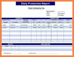 6 Excel Report Format Samples Corpus Beat