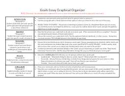educational and career goals essay examples college education view larger