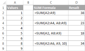 creating formulas in excel excel sum formula to total a column rows or only visible cells