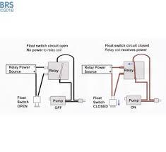 beautiful dual float switch wiring diagram ideas electrical rule bilge switch wiring diagram float switch diagram wiring wiring diagram