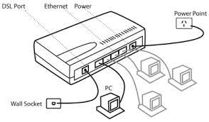fax wiring diagram fax wiring diagrams cars