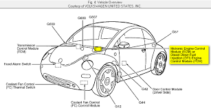 vw beetle engine diagram below is a diagram which shows