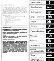 2005 mercury mountaineer fuse box wiring diagram for car engine 97 honda accord headlight wiring diagram on 2005 mercury mountaineer fuse box