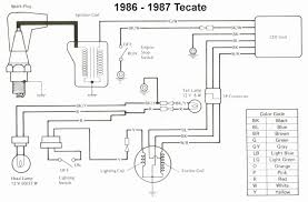 2001 triumph wiring diagram wiring diagram meta