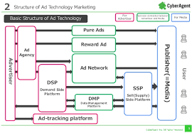 affiliate ad network