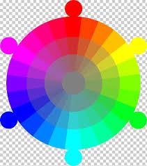 Color Wheel Game Rgb Color Model Cmyk Color Model Colors