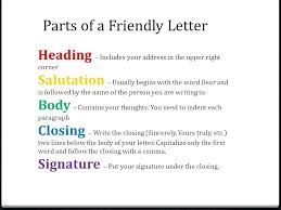 Parts Of A Friendly Letter Worksheet Worksheets for all | Download ...