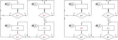 Asm Chart For 2 Bit Up Down Counter Practical 4 5 Digital System Design 2