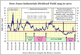 Deflation Creeping Into The Stock Market Gold Eagle