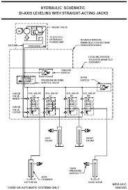 rv wiring block diagram not lossing wiring diagram • rv wiring block diagram images gallery