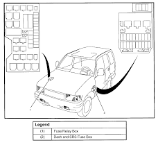 1997 isuzu rodeo fuse panel wiring diagram
