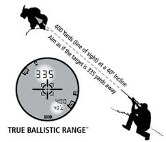 Angle Range Compensation Chart Shooting Uphill And Downhill