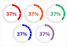 How To Do Donut Chart In Tableau Radial Progress Bars Kevin Flerlage Data Visualization