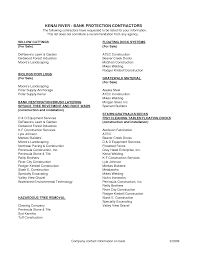 budget specialist resume