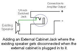 adding jacks to a speaker cabinet adding a connection that disables your existing speaker