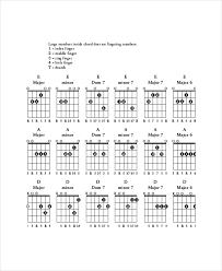 Guitar Chords Chart With Fingers 72 Faithful Free Chord Chart Guitar