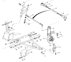 polaris scrambler 90 wiring diagram autobonches com polaris outlaw 90 service manual at Polaris Outlaw 90 Wiring Diagram