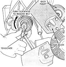 Best of new jeep 4 0 serpentine belt diagram