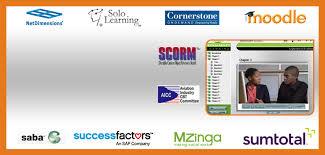 Bpo Training Material Free Download Customer Service Training