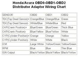 obd1 wiring diagram obd1 image wiring diagram d16y8 wire harness diagram d16y8 wiring diagrams on obd1 wiring diagram