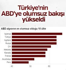 Zonguldak'ta CHP kongresinde arbede: 1 yaralı, 2 gözaltı
