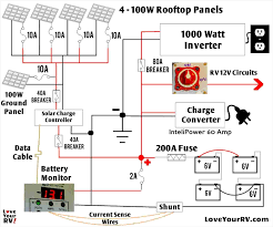 off grid system design grid solar system wiring diagram sizing on grid solar system wiring diagram off grid system design grid solar system wiring diagram sizing ripping power with rhteenwolfonlineorg training academy