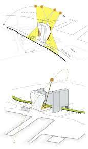 Pin By Noor Bosheh On Diagrams Pinterest Site Analysis