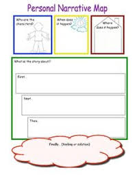 smart strategies for teaching writing personal narratives  personal narrative writing map