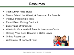 resources teen driver road rules teens behind the wheel a roadmap for pas positive paing