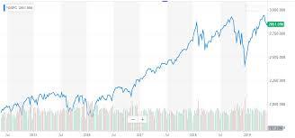 Trump Twitter Tantrum Could Trigger 20 Stock Market Crash